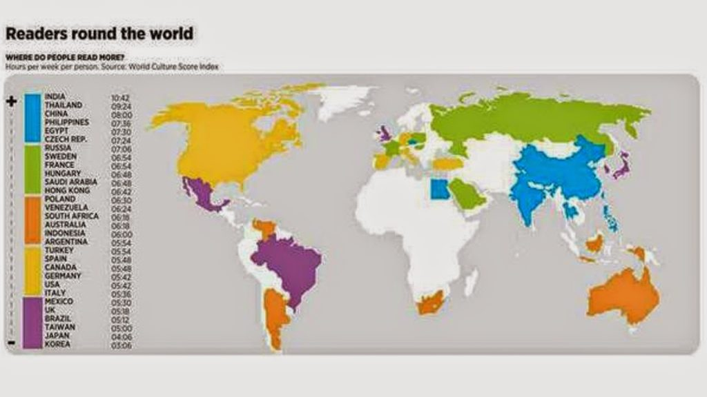 map of reading rates around the world