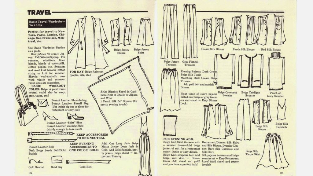 capsule travel wardrobe from Hot Tips by Frances Patiky Stein