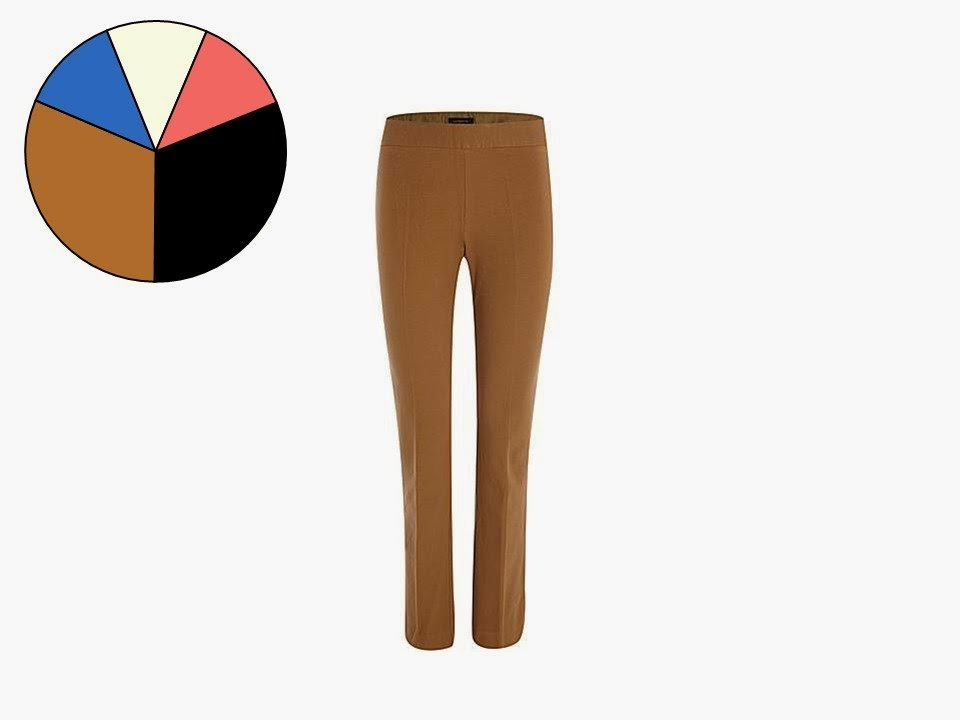 How to start a capsule wardrobe from scratch - step 1 - a pair of pants