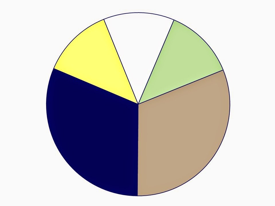 wardrobe color scheme with navy and tan neutrals and yellow and pale green accents