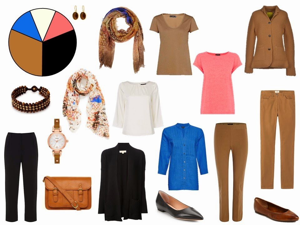 black and brown travel capsule wardrobe