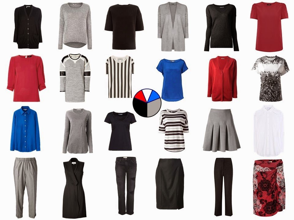 How to build a capsule wardrobe from scratch - step 17 - finishing touches