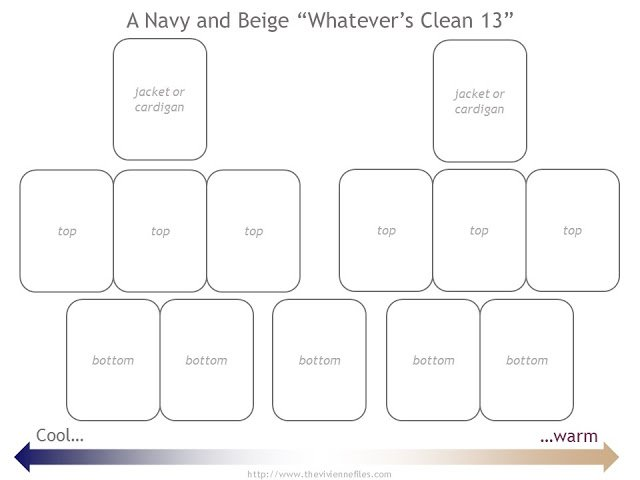 "A template for planning your ""Whatever's Clean 13"""