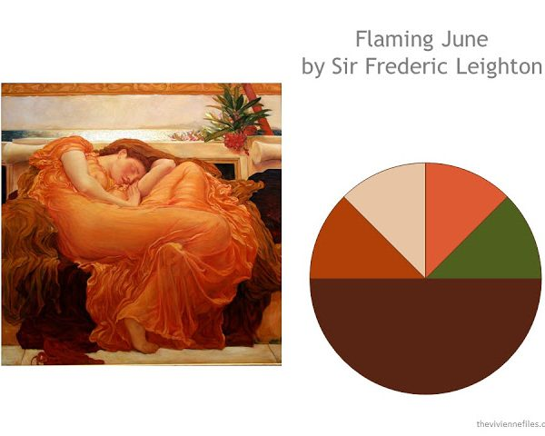 Building a Capsule Wardrobe by Starting with Art: Flaming June by Sir Frederic Leighton