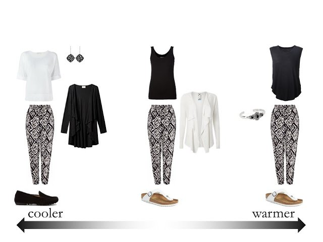 three outfits for changing weather, in black and white