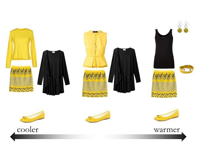 three outfits for changing weather, in black and yellow