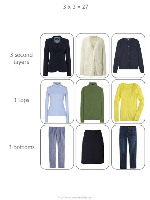 A 3 by 3 grid that gives you 27 outfits, in shades of blue, with green, yellow and cream