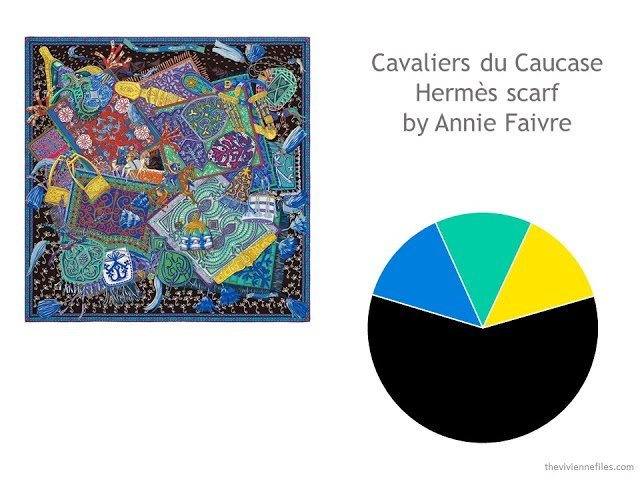 Hermes Cavaliers du Caucase silk scarf, and a color scheme drawn from the scarf