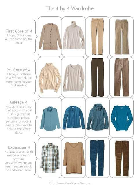 16 pieces of clothing - a 4 by 4 Wardrobe - in teal and shades of cream and brown