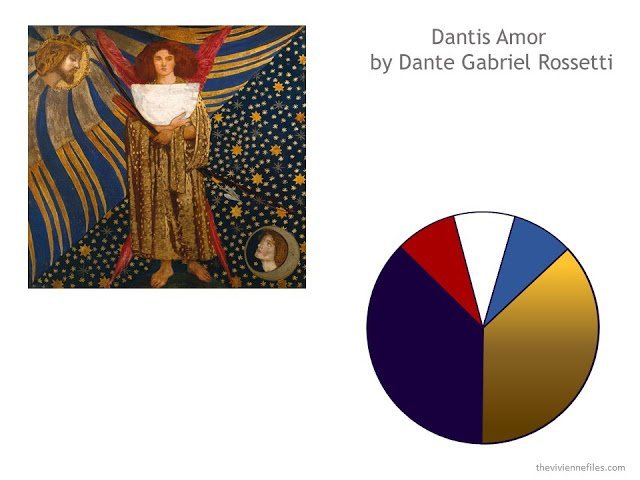 Dantis Amor by Rossetti with a color scheme inspired by the painting