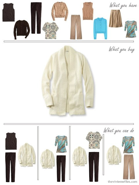 How to Build a Capsule Wardrobe in a Brown, Camel, Cream and Turquoise color palette