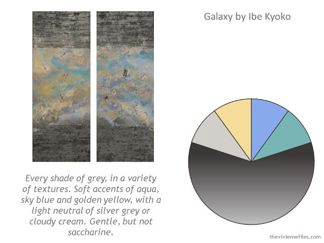 How to Build a Capsule Wardrobe by Starting with Art: Galaxy by Ibe Kyoko