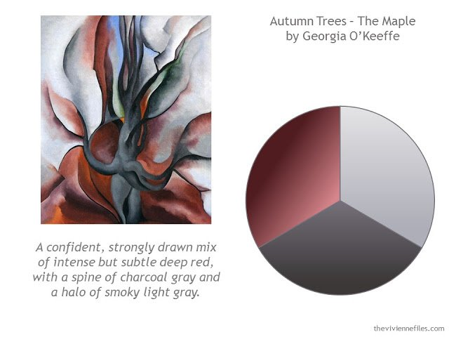 How to Build a Capsule Wardrobe by Starting with Art: Autumn Trees - The Maples by Georgia O'Keeffe