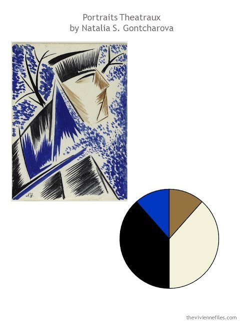 A capsule wardrobe color palette based on Portraits Theatraux by Natalia S. Gontcharova