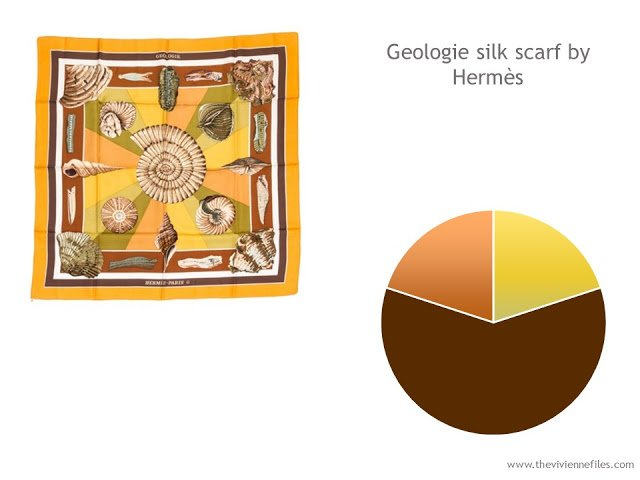 Capsule Wardrobe color palette in warm colors based on a Hermes scarf