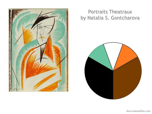 A capsule wardrobe color palette based on 2nd of the Portraits Theatraux by Natalia S. Gontcharova