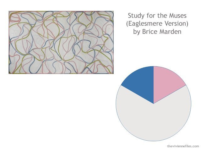 Capsule wardrobe color palette based on Study for the Muses by Brice Marden
