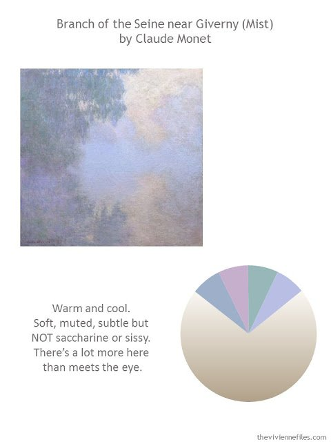 Capsule wardrobe color palette inspired by Branch of the Seine by Claude Monet