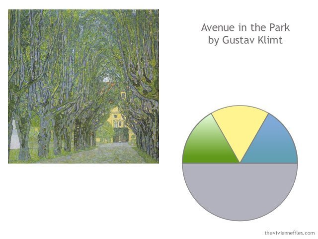 Avenue in the Park by Gustav Klimt