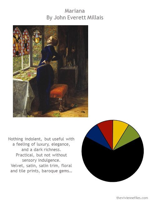 Mariana by John Everett Millais, with a color scheme and style ideas
