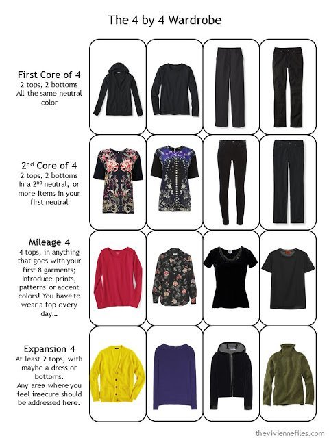 4 by 4 wardrobe in black and intense brights, leisure, for cool weather