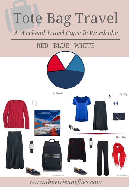 A weekend travel capsule wardrobe in a blue, red, and white color palette