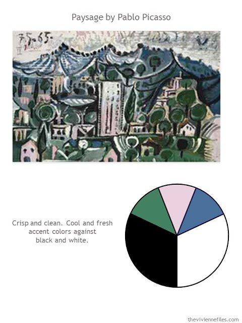 Build a Travel Capsule Wardrobe by Starting with Art: Paysage by Pablo Picasso