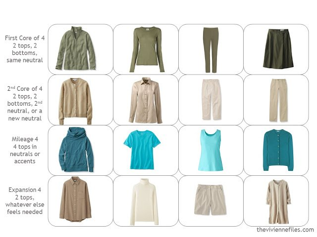 Four by Four capsule wardrobe in olive, beige, ivory and turquoise