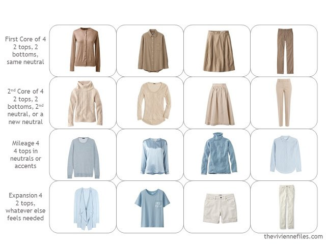 Four by Four wardrobe in beige, ivory and soft blue