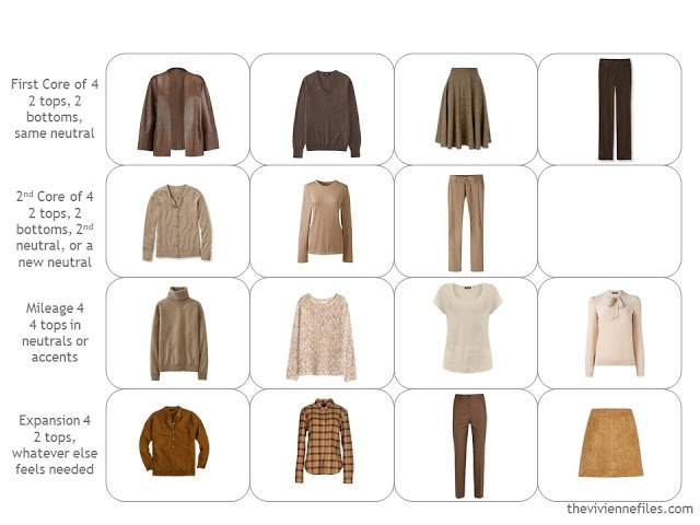 Four by Four wardrobe in brown, beige and orange