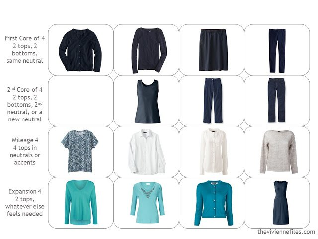 Four by Four wardrobe in navy with jade and turquoise