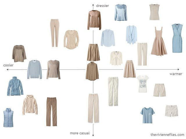 evaluating the usefulness of capsule wardrobe pieces