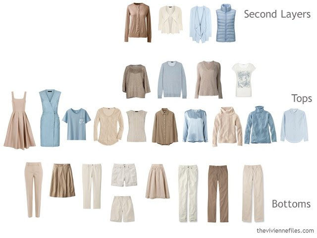 evaluating the balance of a capsule wardrobe