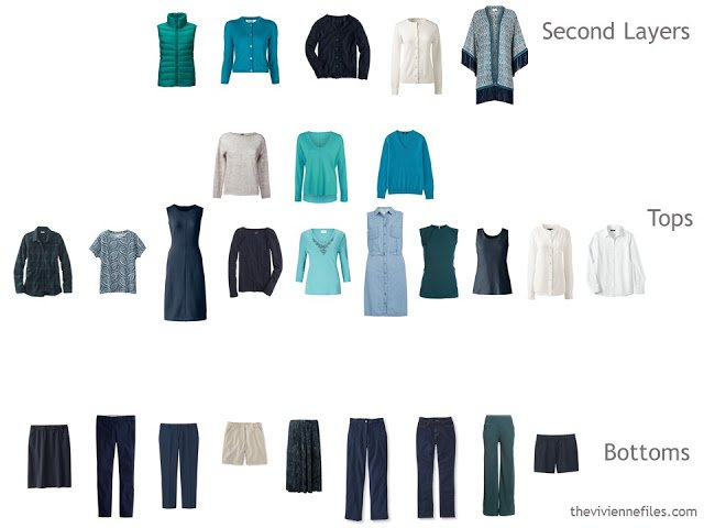 Evaluating a capsule wardrobe in navy for balance