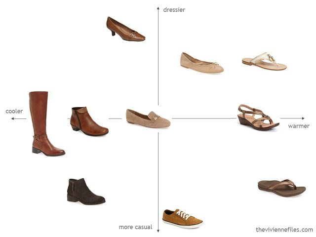 evaluating the balance of a shoe capsule wardrobe