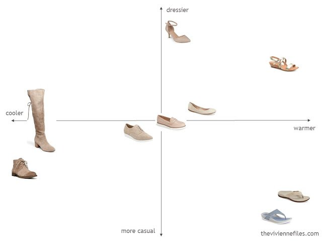 evaluating the balance of a capsule wardrobe of shoes