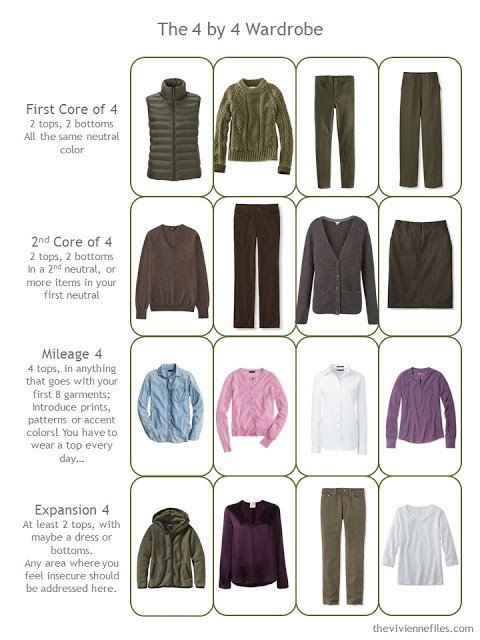 Four by Four Wardrobe in olive, brown, and shades of pink and purple