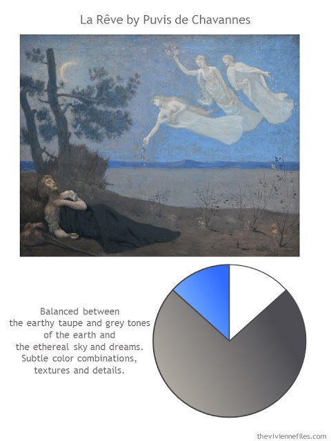Le Reve by Puvis de Chavannes with style guidelines and color palette