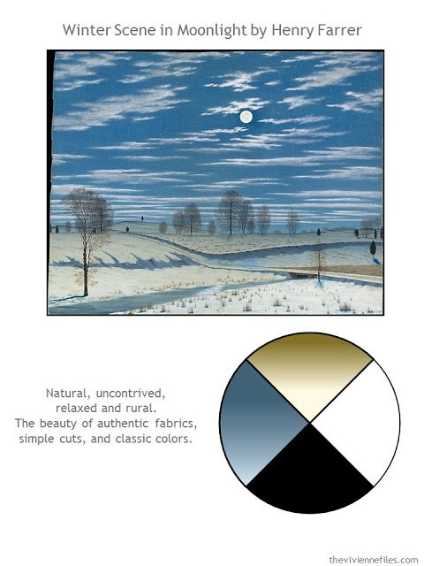 Build a Travel Capsule Wardrobe by Starting with Art: Winter Scene in Moonlight by Henry Farrer