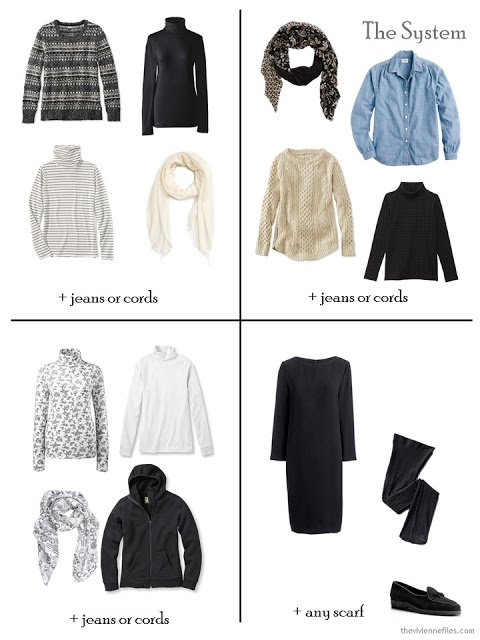 The logic behind the Dublin travel capsule wardrobe