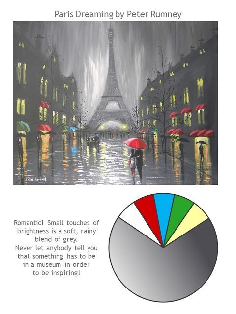 Paris Dreaming by Peter Rumney with style ideas and color palette