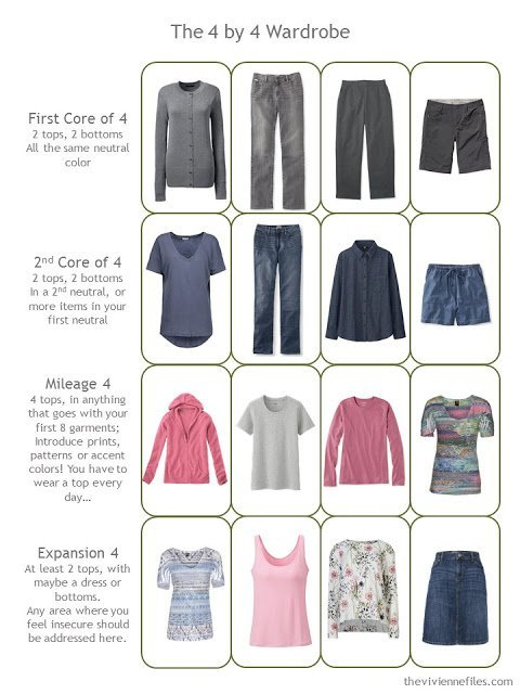 "a sixteen-piece ""Four by Four"" casual travel or capsule wardrobe in grey and denim blue with pink accents"