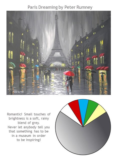 Paris Dreaming by Peter Rumney with style notes and color palette