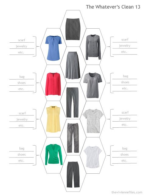 13 piece capsule wardrobe with a Backbone of charcoal grey and bright accents