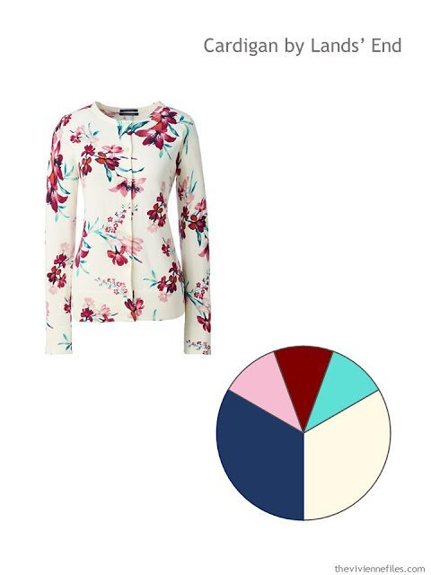 bright burgundy floral cardigan from Lands' End with color palette wheel
