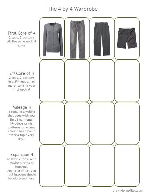 Four by Four Wardrobe Starting Point of four grey garments