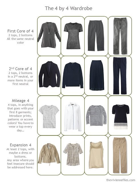 grey, navy, and camel Four by Four wardrobe