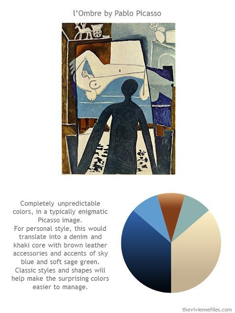 L'Ombre by Pablo Picasso with style notes and color palette
