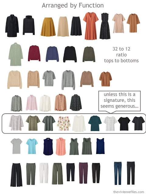 a 50-piece wardrobe, sorted by function