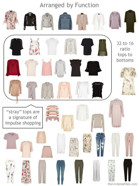 a 50-piece wardrobe, arranged by function